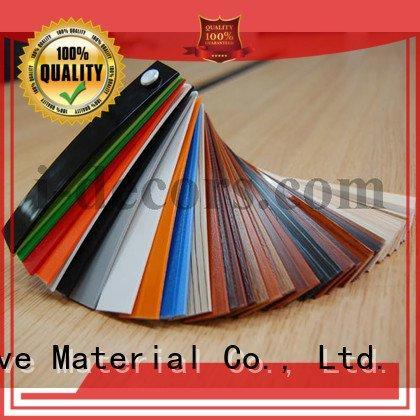 Hot PVC edge banding color customized idecor I.DECOR Decorative Material Brand